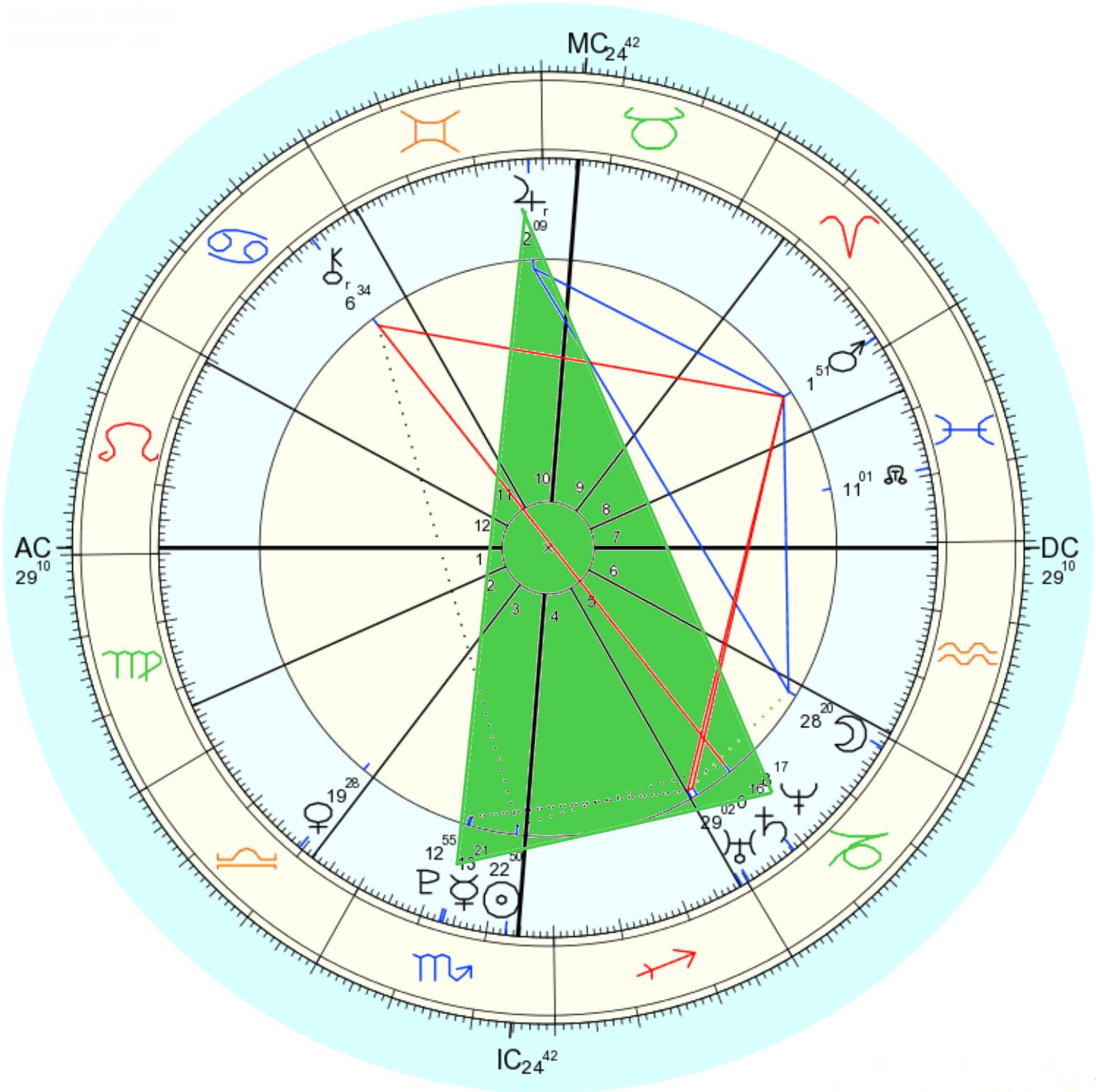 """De 'YOD"""" in de horoscoop van Palestina (15 november 1988)"""