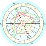 Let op de groene driehoek tussen Lilith, Venus en Pluto en op Jupiter, onderweg naar Pluto